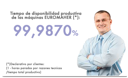 ¿Por qué con Euromaher?